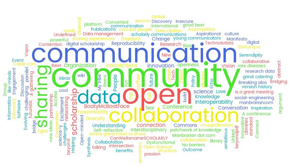 WORKING BEYOND BORDERS: WHY WE NEED GLOBAL DIVERSITY IN SCHOLARLY COMMUNICATIONS